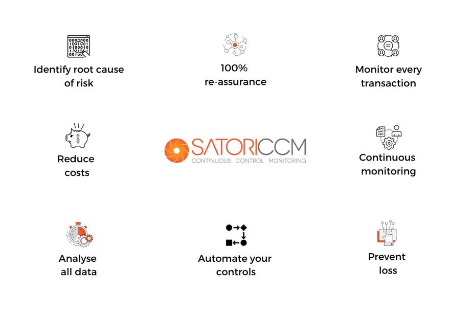 SatoriCCM-continuous-control-monitoring